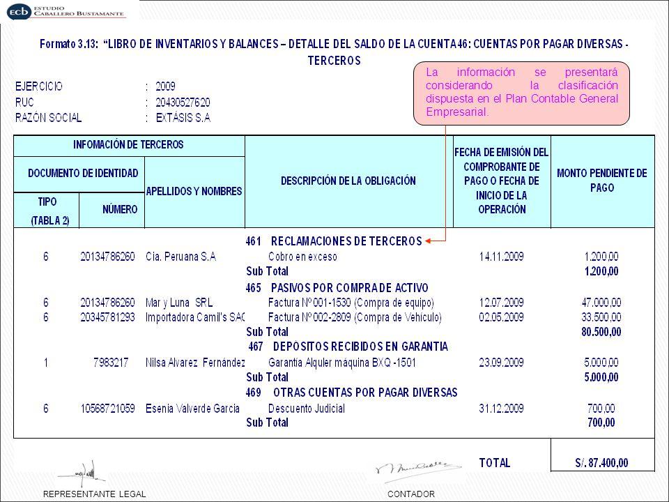 La información se presentará considerando la clasificación dispuesta en el Plan Contable General Empresarial.