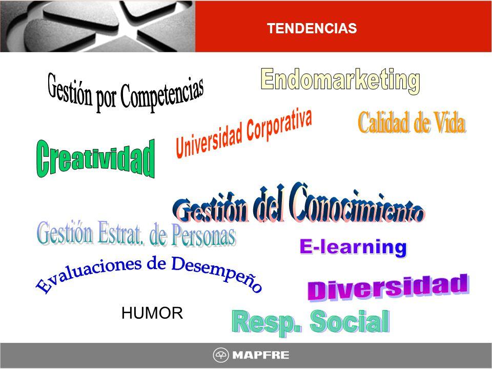 Gestión por Competencias Endomarketing Universidad Corporativa