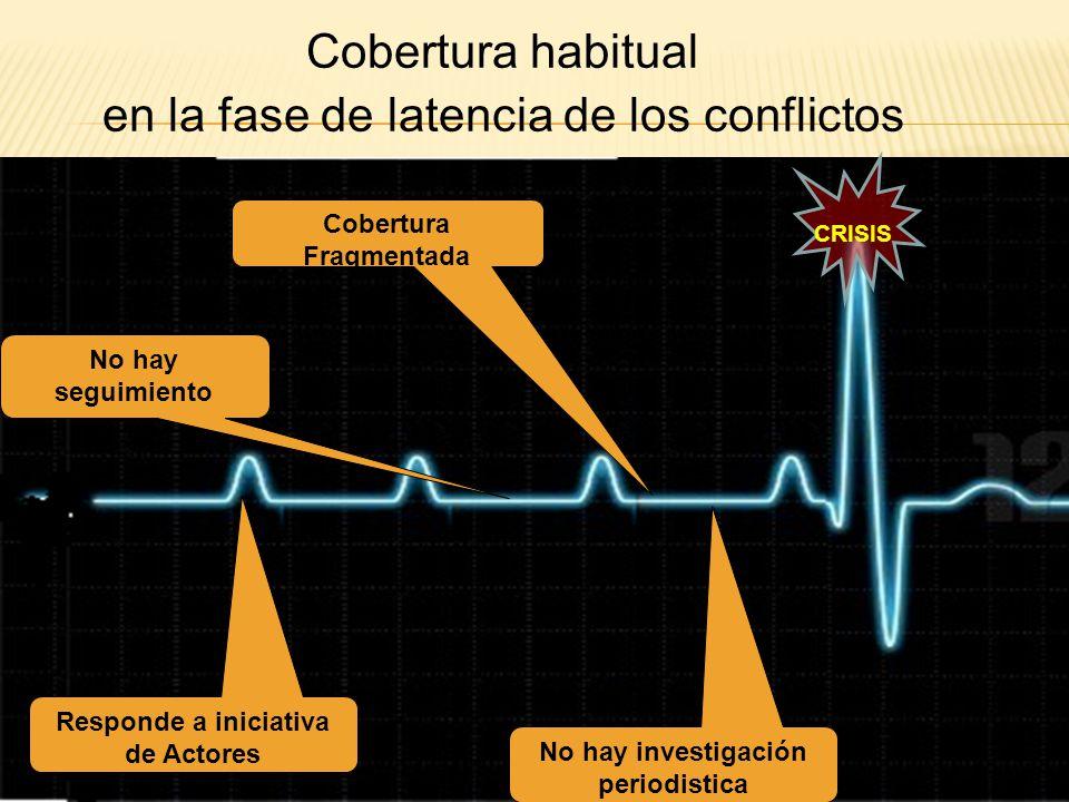en la fase de latencia de los conflictos