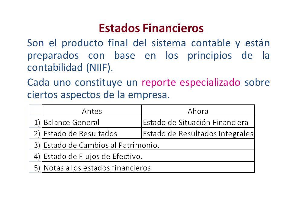 Estados Financieros Son el producto final del sistema contable y están preparados con base en los principios de la contabilidad (NIIF).