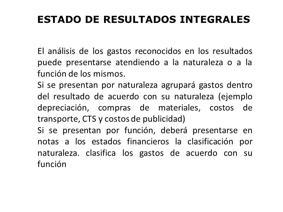 ESTADO DE RESULTADOS INTEGRALES