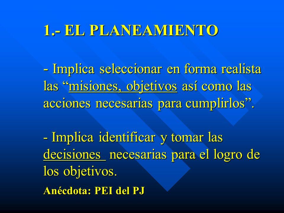 1.- EL PLANEAMIENTO - Implica seleccionar en forma realista las misiones, objetivos así como las acciones necesarias para cumplirlos .