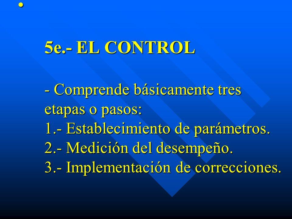 5e. - EL CONTROL - Comprende básicamente tres etapas o pasos: 1