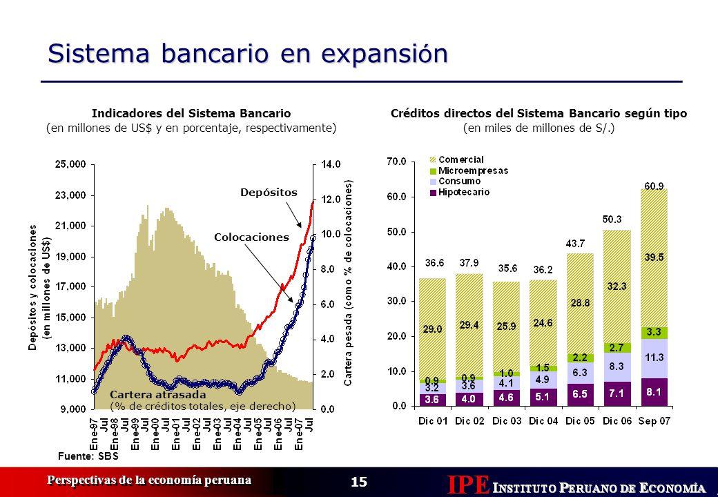 Sistema bancario en expansión