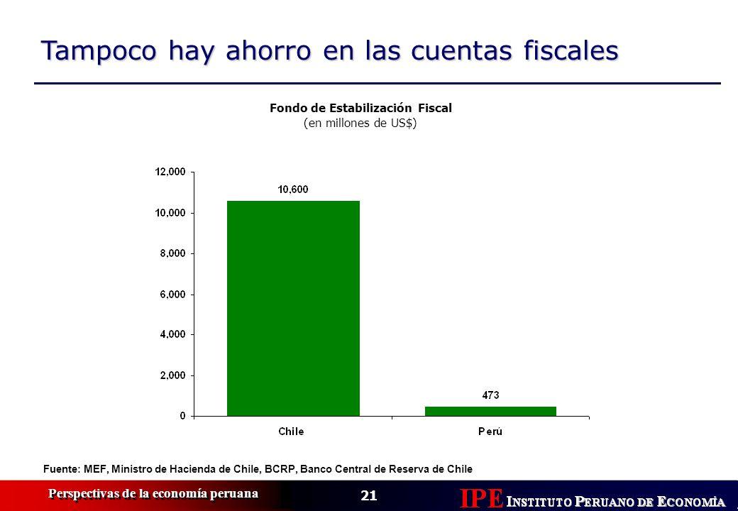 Fondo de Estabilización Fiscal