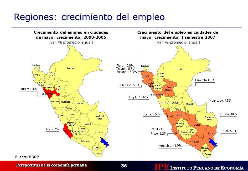 Crecimiento del empleo en ciudades de mayor crecimiento, 2000-2006