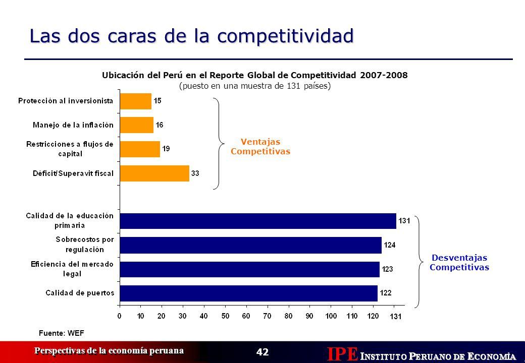 Las dos caras de la competitividad