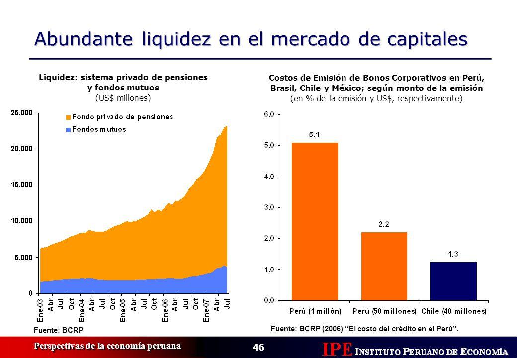 Liquidez: sistema privado de pensiones y fondos mutuos