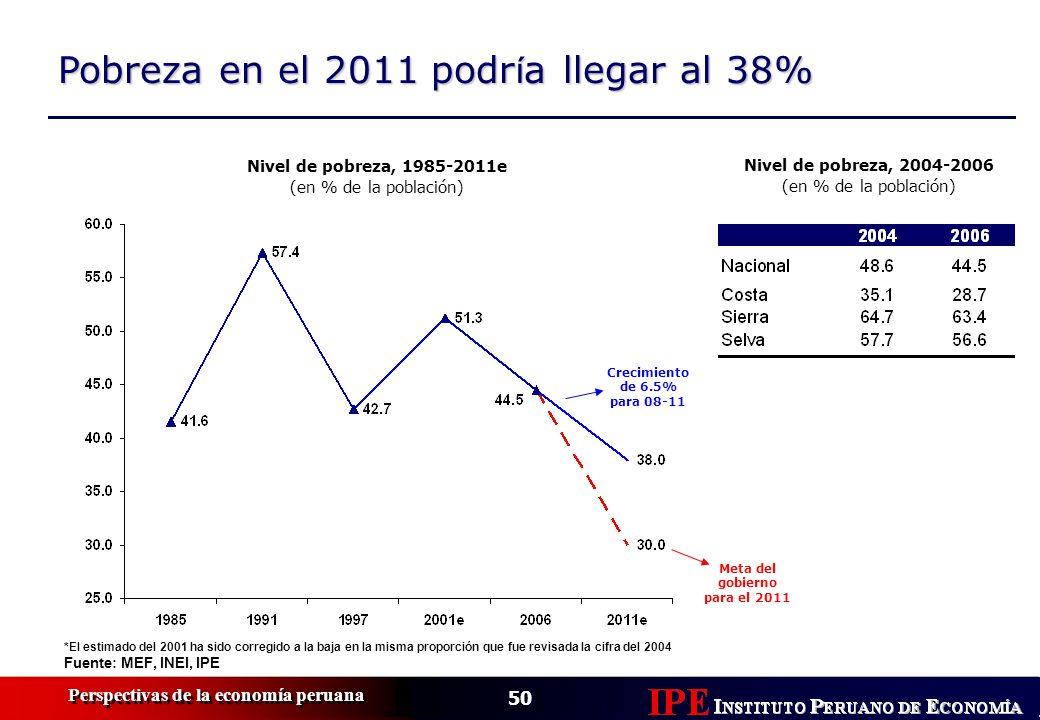 Meta del gobierno para el 2011