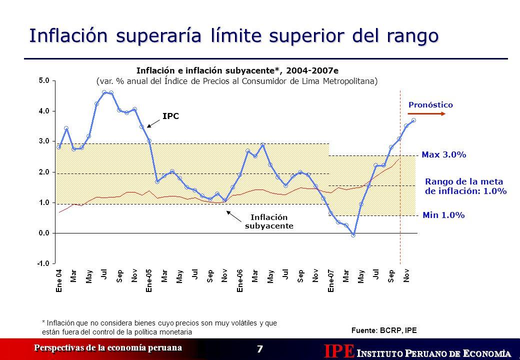 Inflación e inflación subyacente*, 2004-2007e