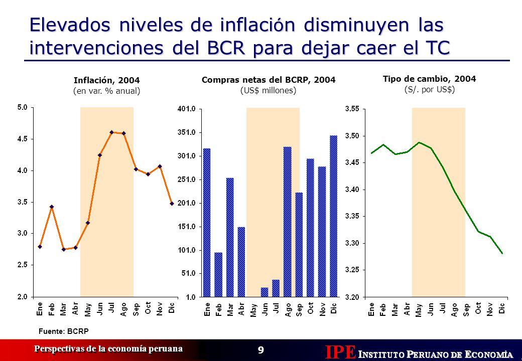Elevados niveles de inflación disminuyen las intervenciones del BCR para dejar caer el TC