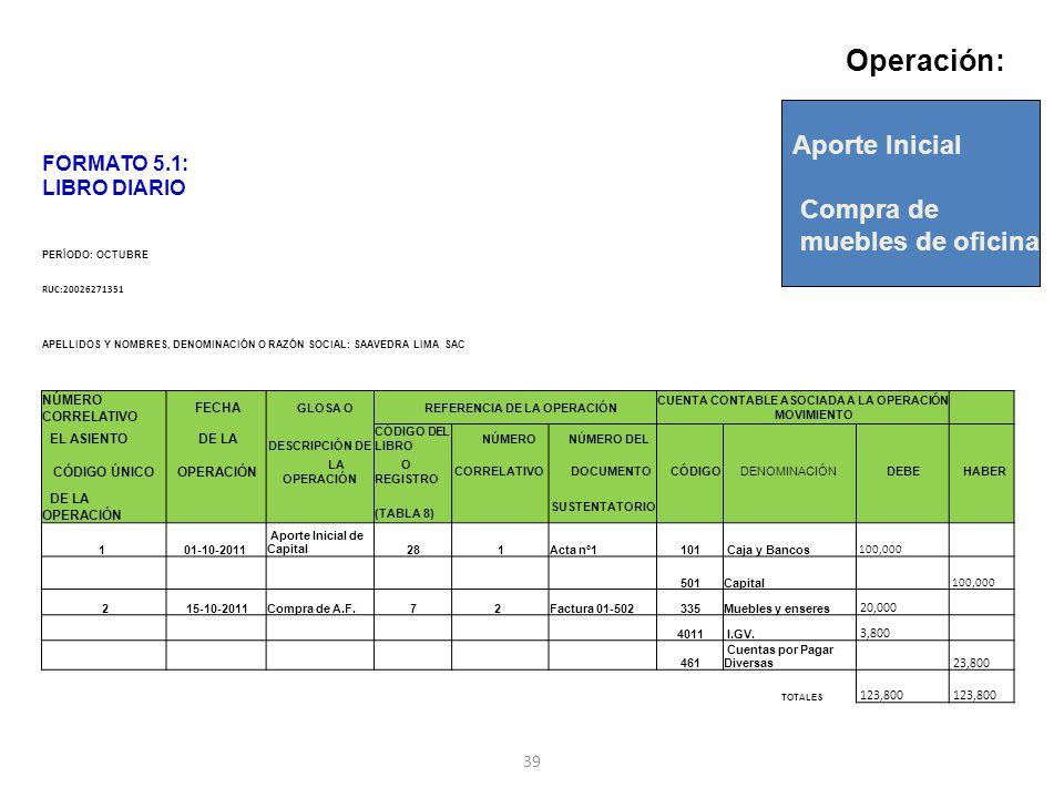 Operación: Aporte Inicial Compra de muebles de oficina FORMATO 5.1: