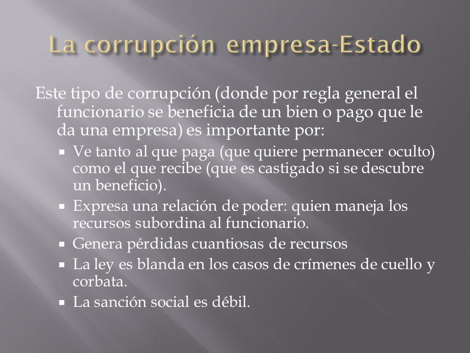 La corrupción empresa-Estado