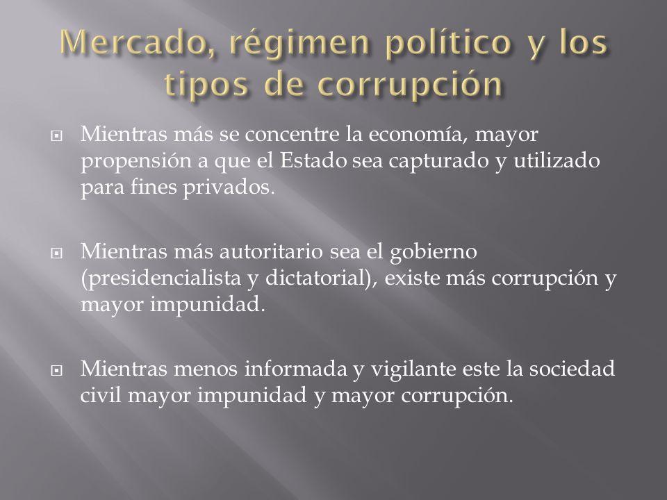 Mercado, régimen político y los tipos de corrupción