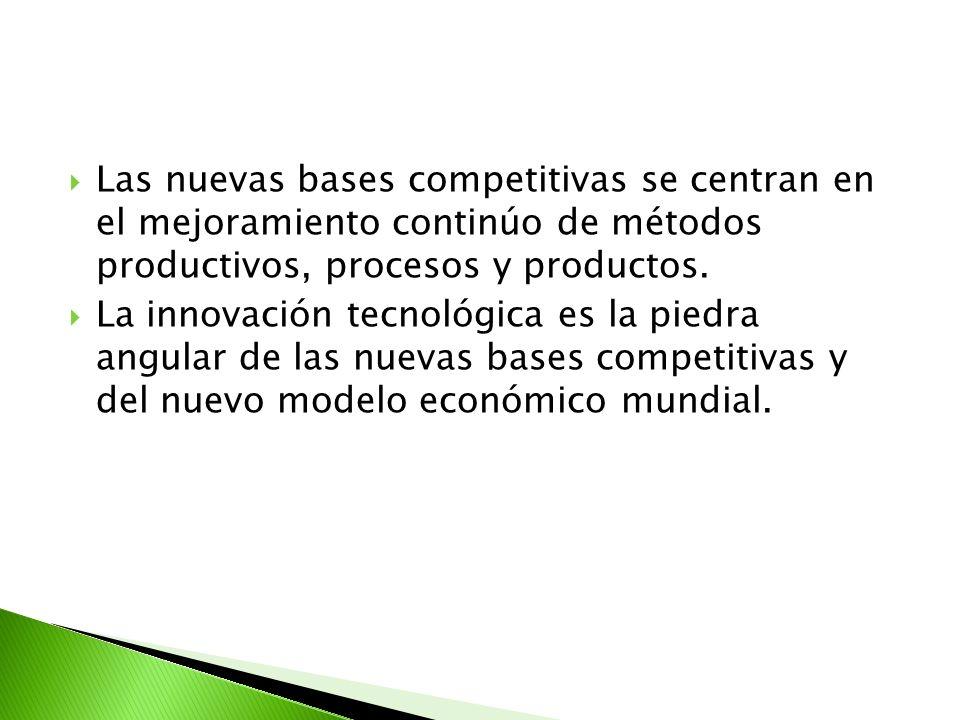 Las nuevas bases competitivas se centran en el mejoramiento continúo de métodos productivos, procesos y productos.