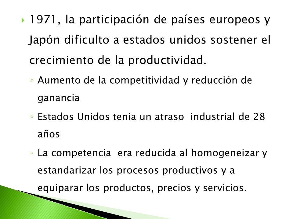 1971, la participación de países europeos y Japón dificulto a estados unidos sostener el crecimiento de la productividad.