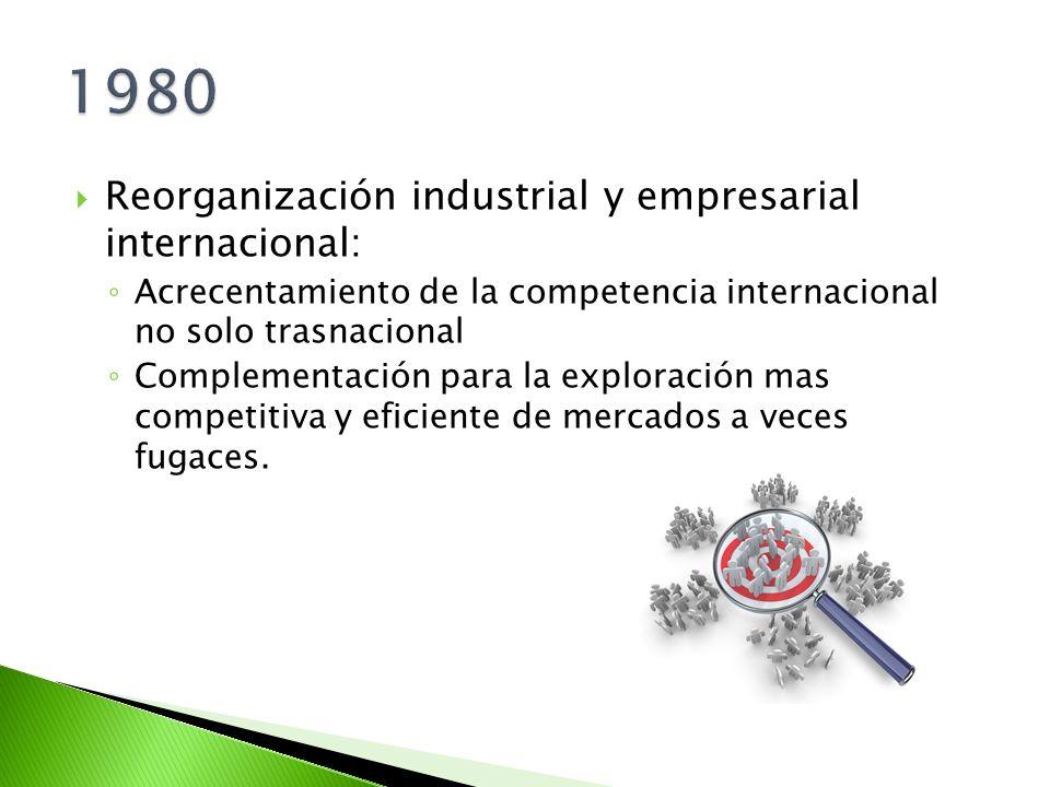 1980 Reorganización industrial y empresarial internacional:
