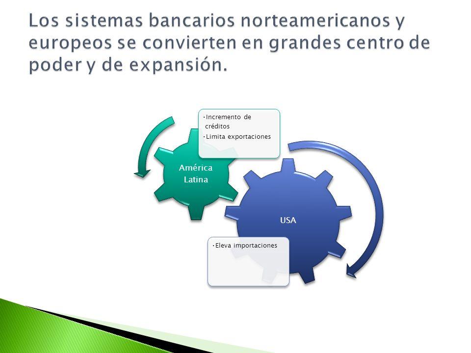 Los sistemas bancarios norteamericanos y europeos se convierten en grandes centro de poder y de expansión.