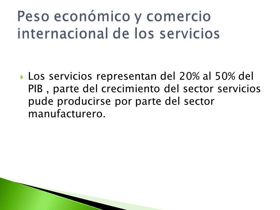 Peso económico y comercio internacional de los servicios