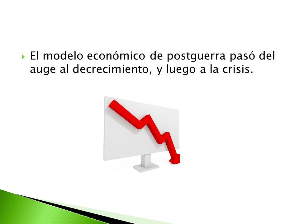 El modelo económico de postguerra pasó del auge al decrecimiento, y luego a la crisis.