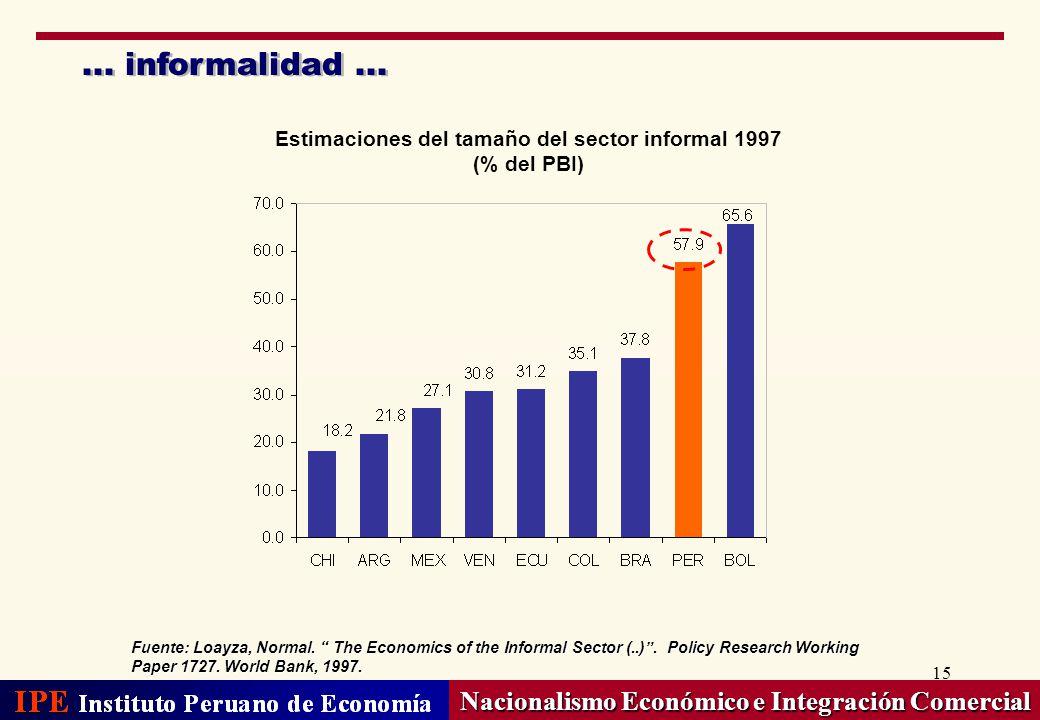 ... informalidad ... Nacionalismo Económico e Integración Comercial