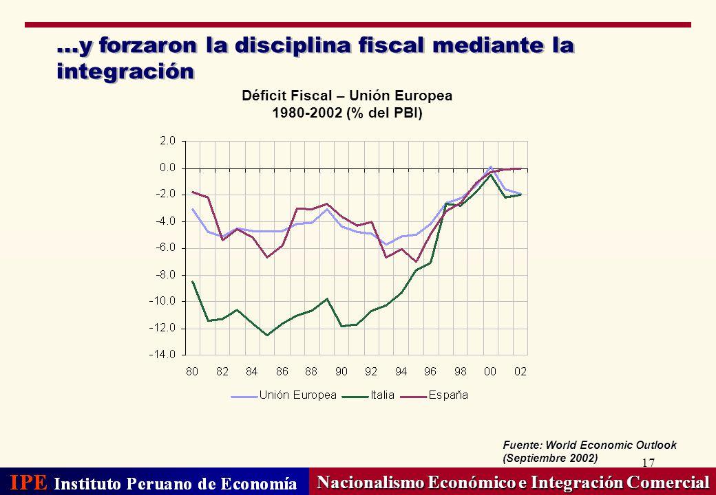 ...y forzaron la disciplina fiscal mediante la integración