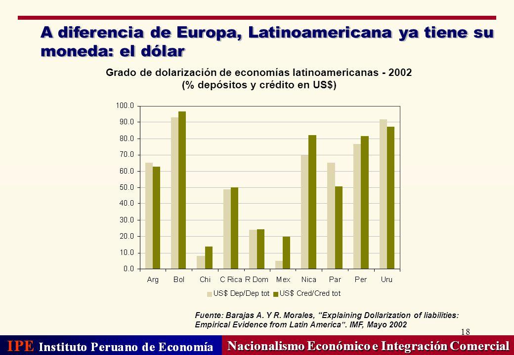 A diferencia de Europa, Latinoamericana ya tiene su moneda: el dólar
