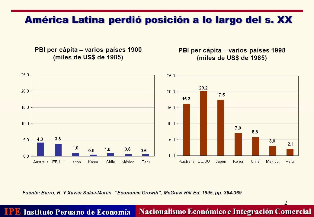 América Latina perdió posición a lo largo del s. XX