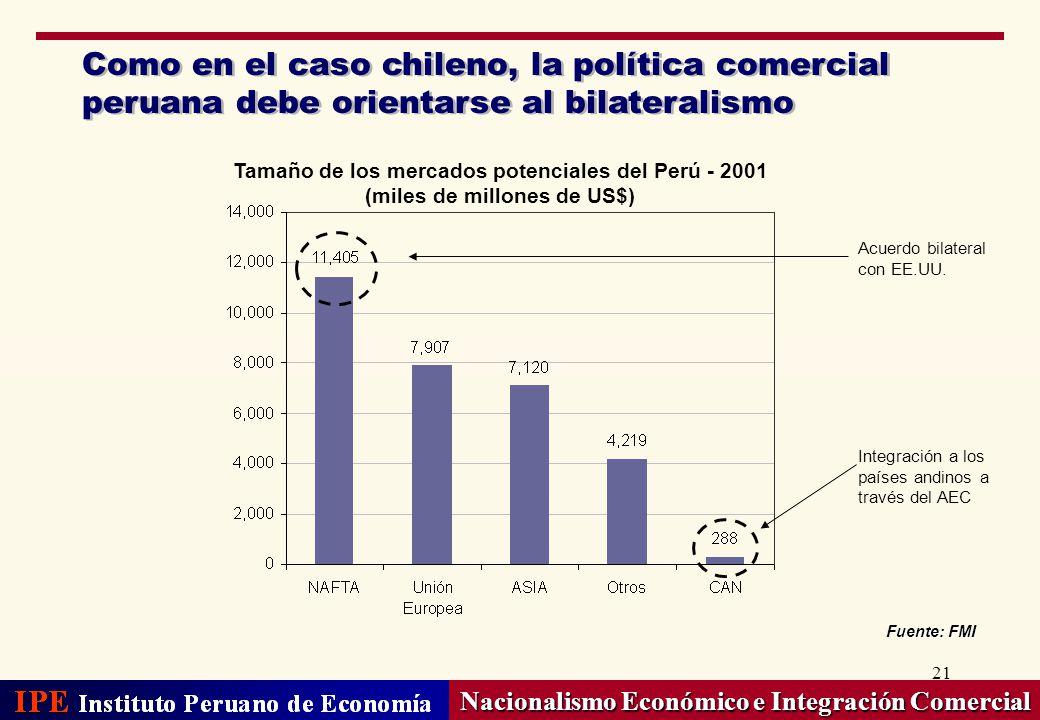 Como en el caso chileno, la política comercial peruana debe orientarse al bilateralismo