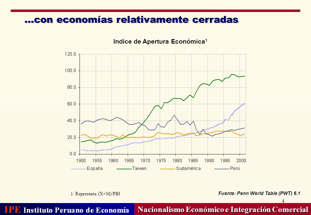…con economías relativamente cerradas