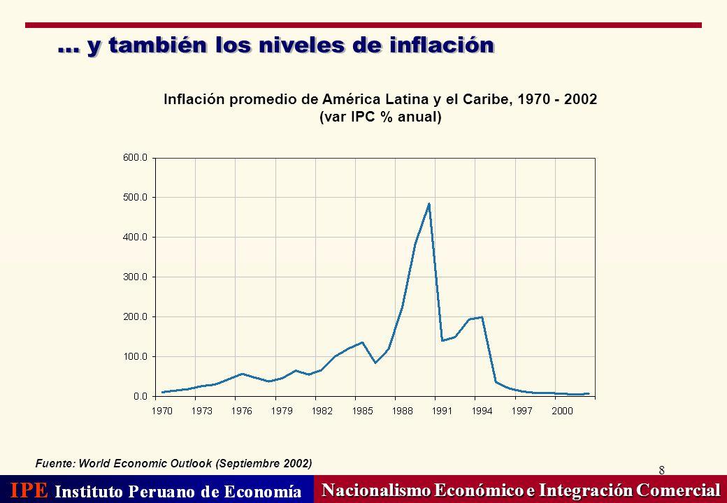 ... y también los niveles de inflación
