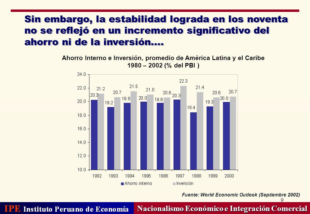 Nacionalismo Económico e Integración Comercial