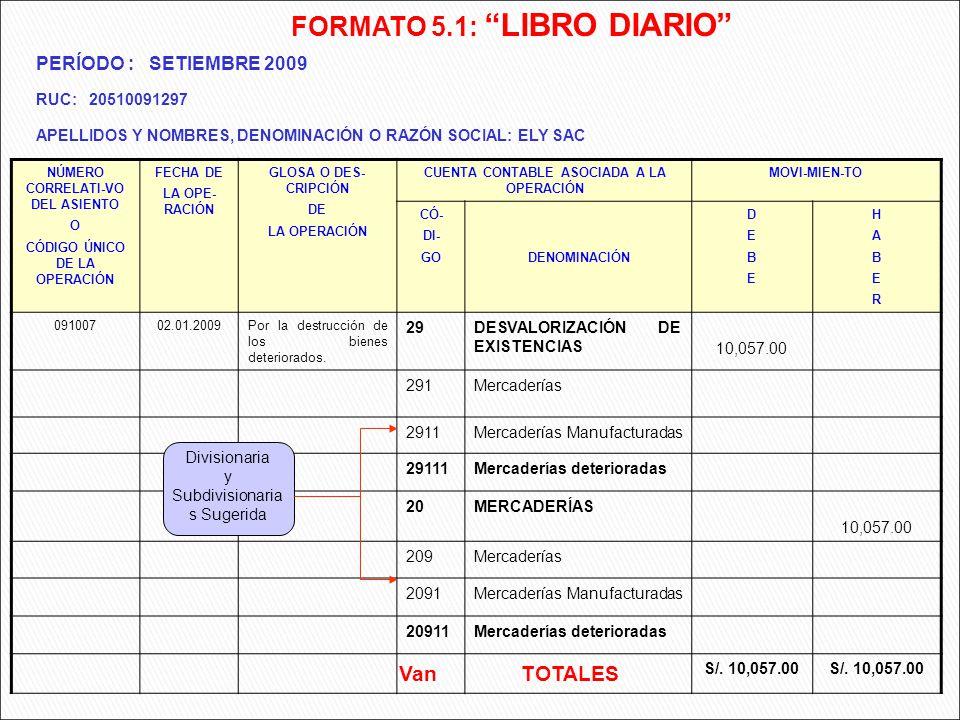 FORMATO 5.1: LIBRO DIARIO