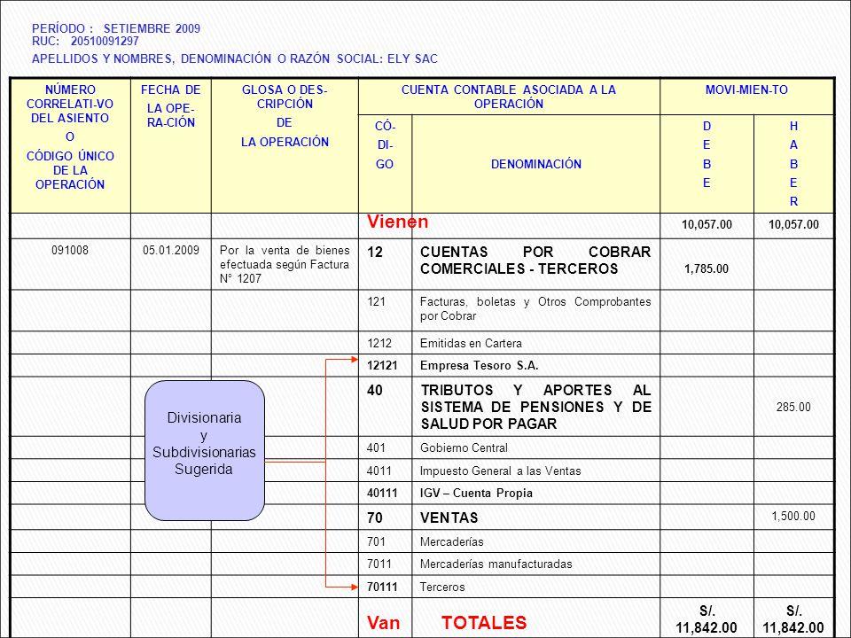 Vienen Van TOTALES 12 CUENTAS POR COBRAR COMERCIALES - TERCEROS 40