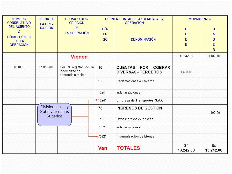 Vienen TOTALES Van 16 CUENTAS POR COBRAR DIVERSAS - TERCEROS 75