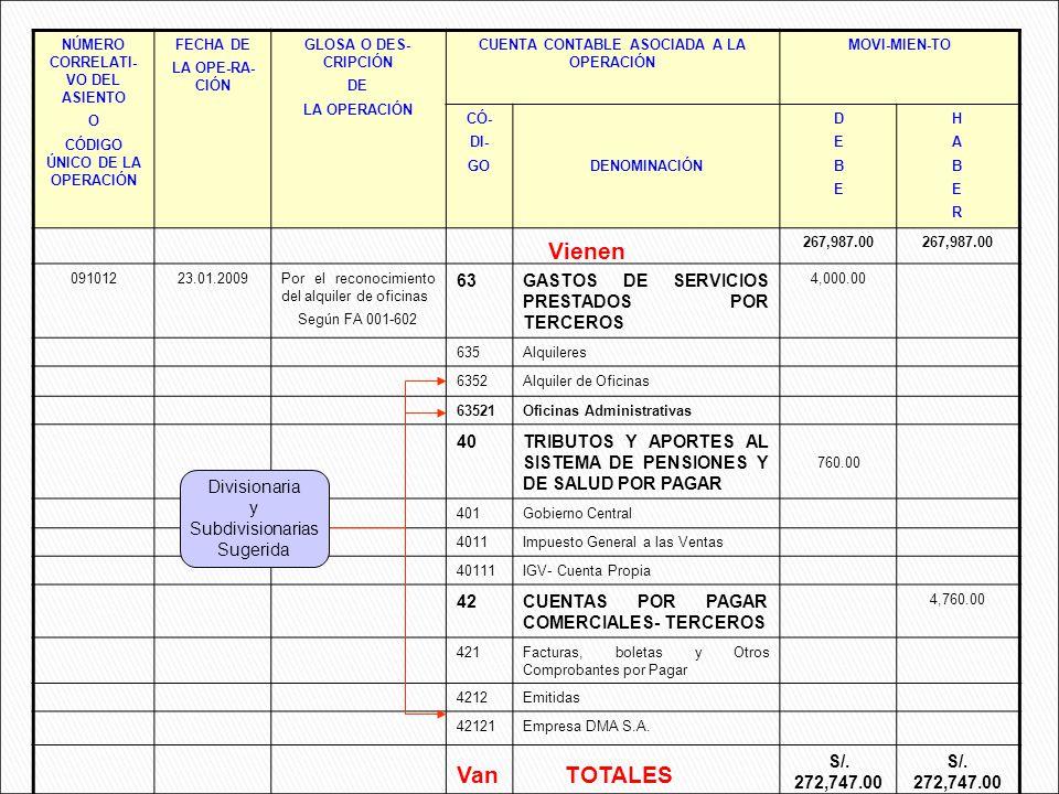 Vienen Van TOTALES 63 GASTOS DE SERVICIOS PRESTADOS POR TERCEROS 40