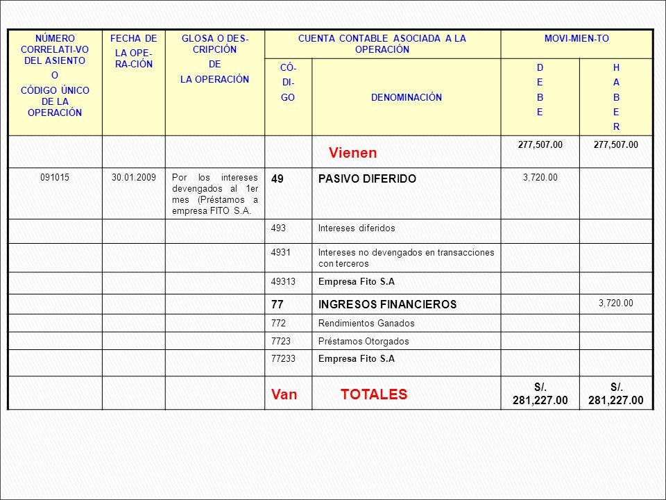 Vienen Van TOTALES 49 PASIVO DIFERIDO 77 INGRESOS FINANCIEROS