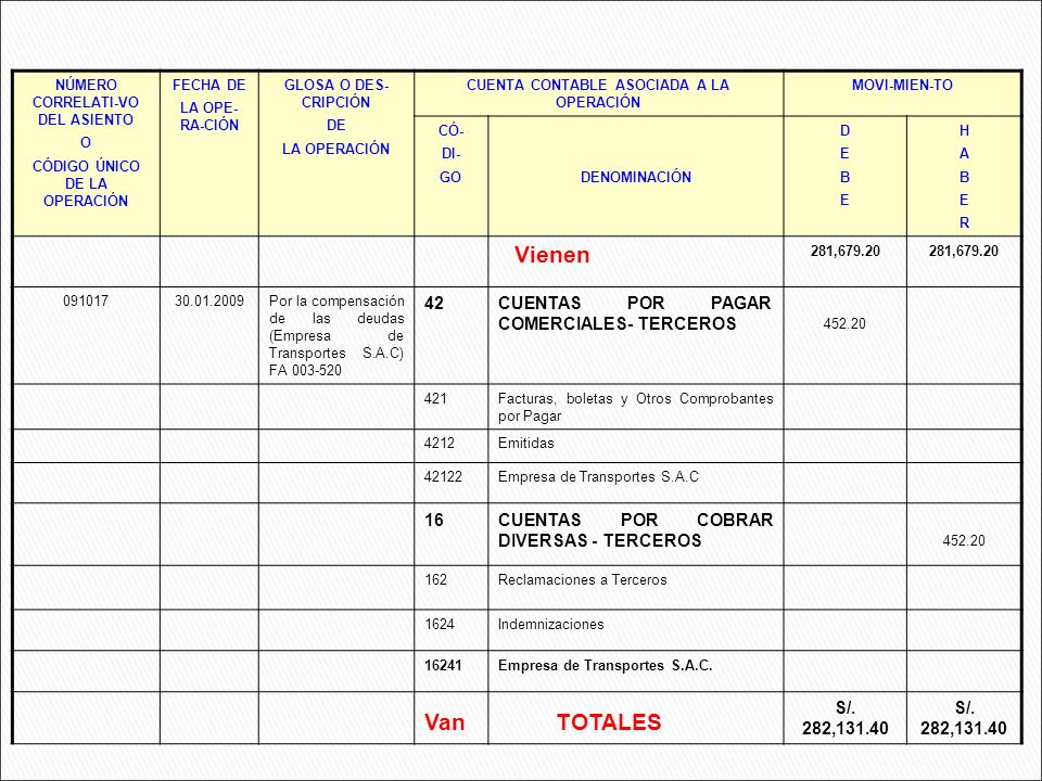 Vienen Van TOTALES 42 CUENTAS POR PAGAR COMERCIALES- TERCEROS 16
