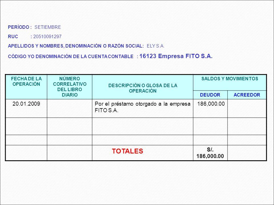TOTALES 20.01.2009 Por el préstamo otorgado a la empresa FITO S.A.