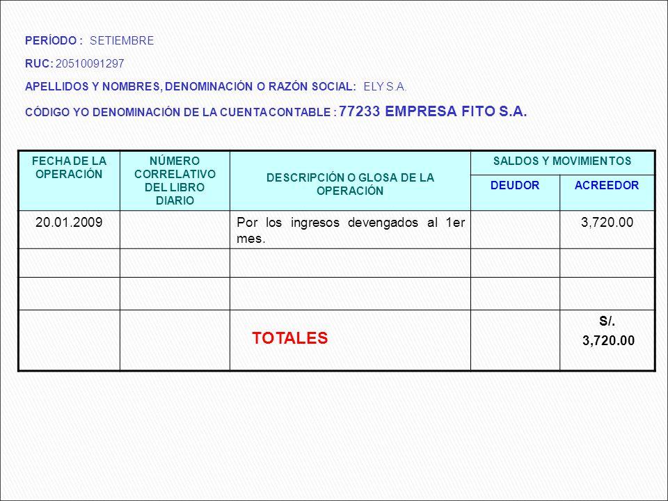 TOTALES 20.01.2009 Por los ingresos devengados al 1er mes. 3,720.00