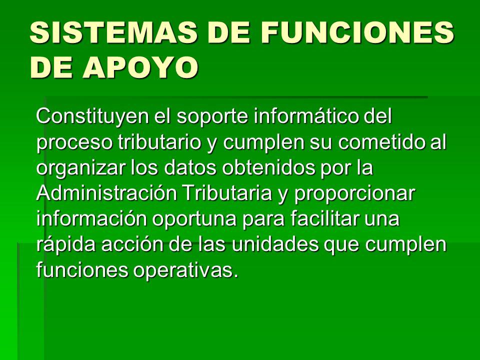 SISTEMAS DE FUNCIONES DE APOYO
