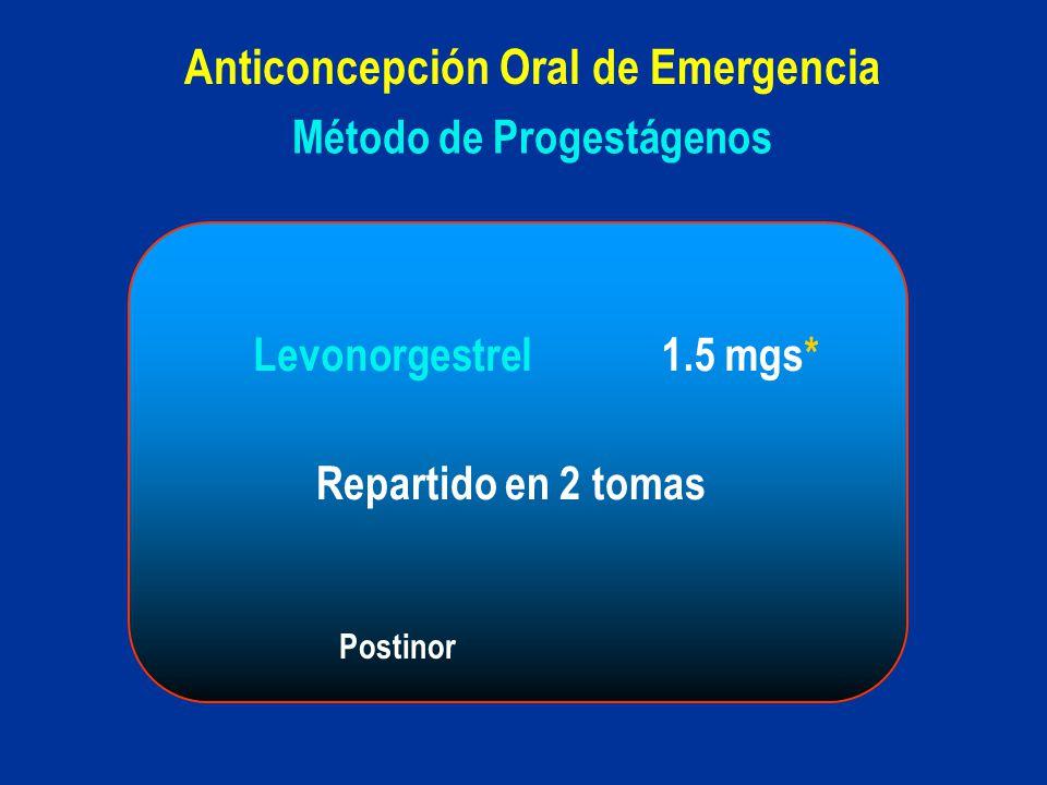 Método de Progestágenos