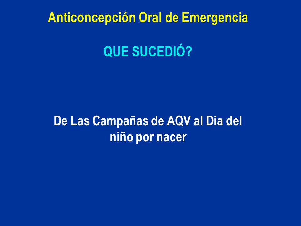 Anticoncepción Oral de Emergencia QUE SUCEDIÓ