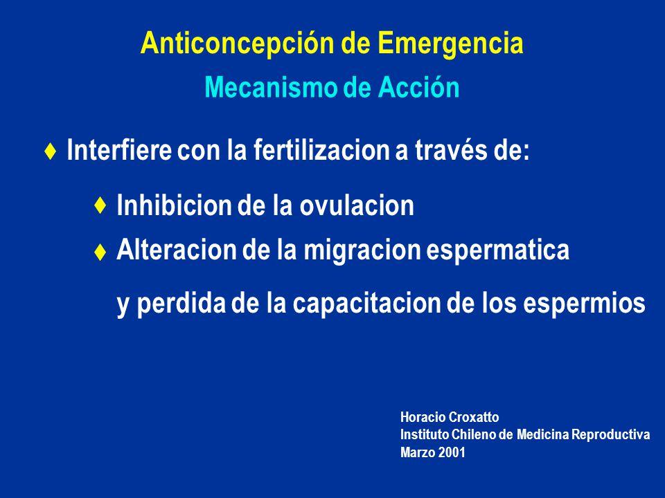Anticoncepción de Emergencia