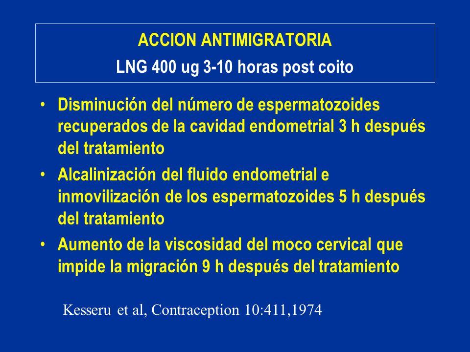ACCION ANTIMIGRATORIA LNG 400 ug 3-10 horas post coito