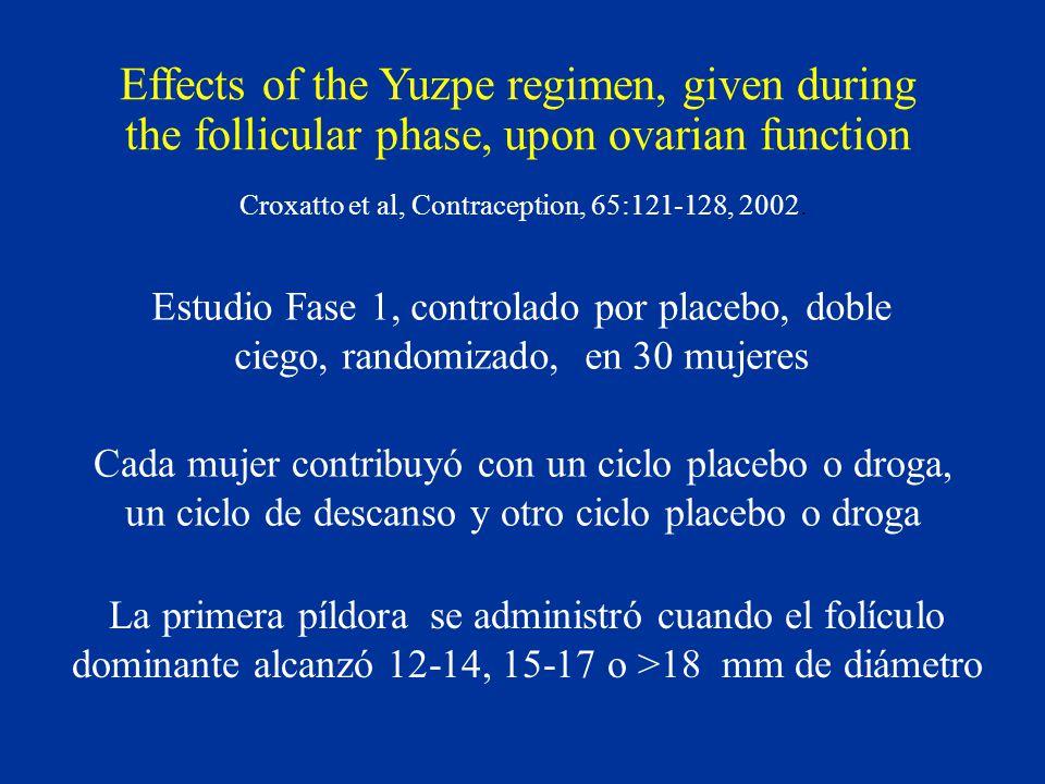 Croxatto et al, Contraception, 65:121-128, 2002.
