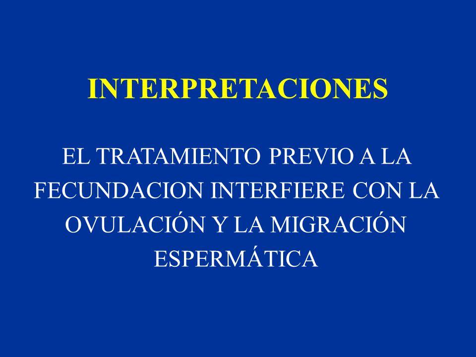 INTERPRETACIONES EL TRATAMIENTO PREVIO A LA FECUNDACION INTERFIERE CON LA OVULACIÓN Y LA MIGRACIÓN ESPERMÁTICA.