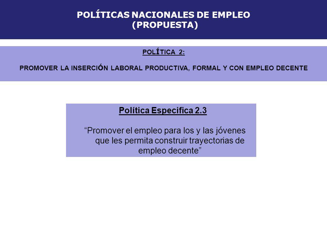 POLÍTICAS NACIONALES DE EMPLEO (PROPUESTA)
