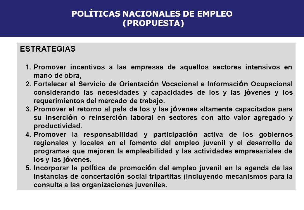 POLÍTICAS NACIONALES DE EMPLEO