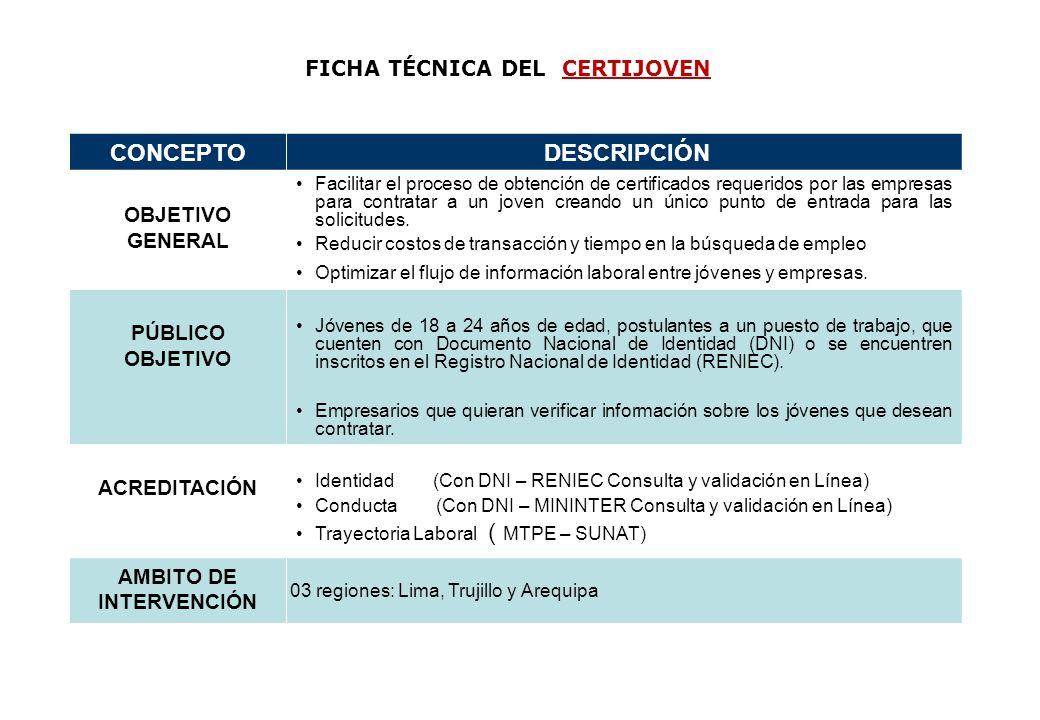 FICHA TÉCNICA DEL CERTIJOVEN AMBITO DE INTERVENCIÓN